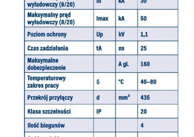 b2 b+c_3+npe z