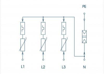 b c_3 npe schemat